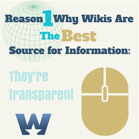 7 Reasons Why You Should Use Wiki