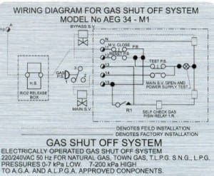 Label System Wiring Diagram Remote Release Ansul