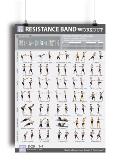 resistance bands workout exercise poster  women