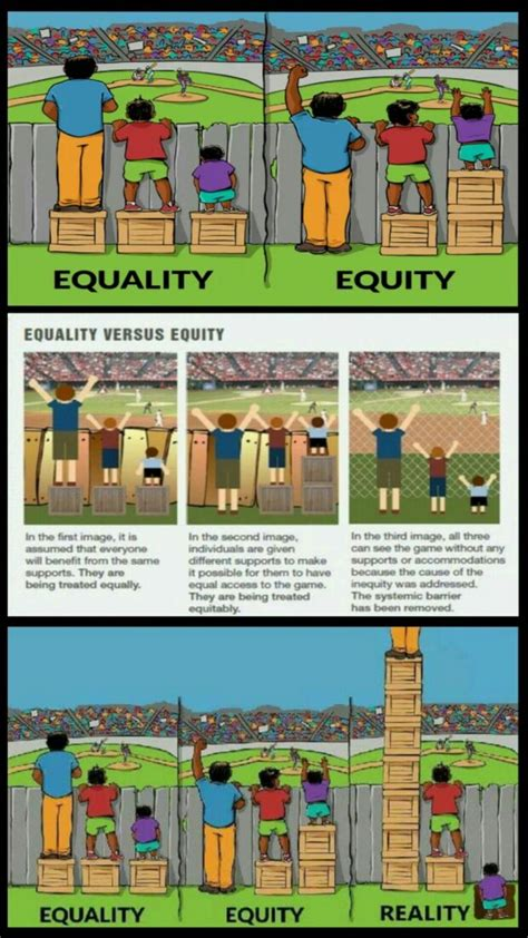 fair   equal equality  equity systemic barriers