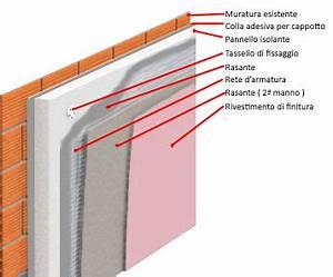 Posatori cappotto isolante termico a Brescia, Bergamo, Milano, Verona, Mantova, Varese, Cremona