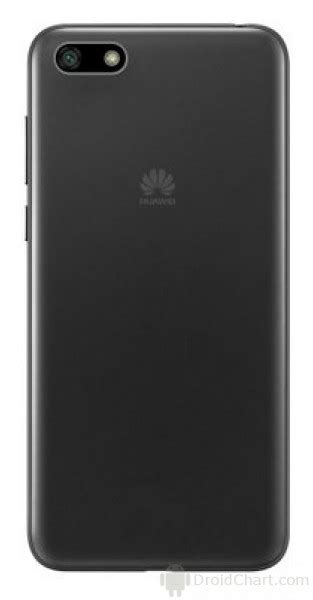 huawei    review  specifications droidchartcom