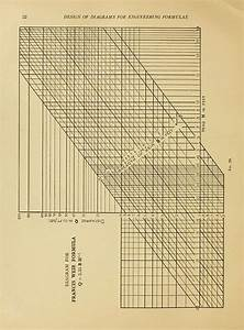 Illustration From The Design Of Diagrams For Engineering
