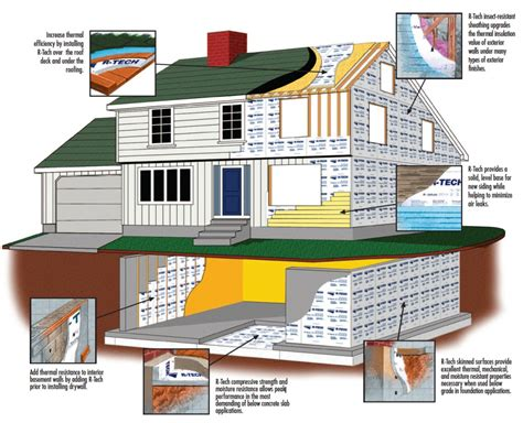 insulated house home insulation solutions insulfoam residential insulation