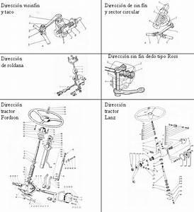 Tractores Antiguos  Ajuste Y Reparaci U00d3n De Una Direcci U00d3n