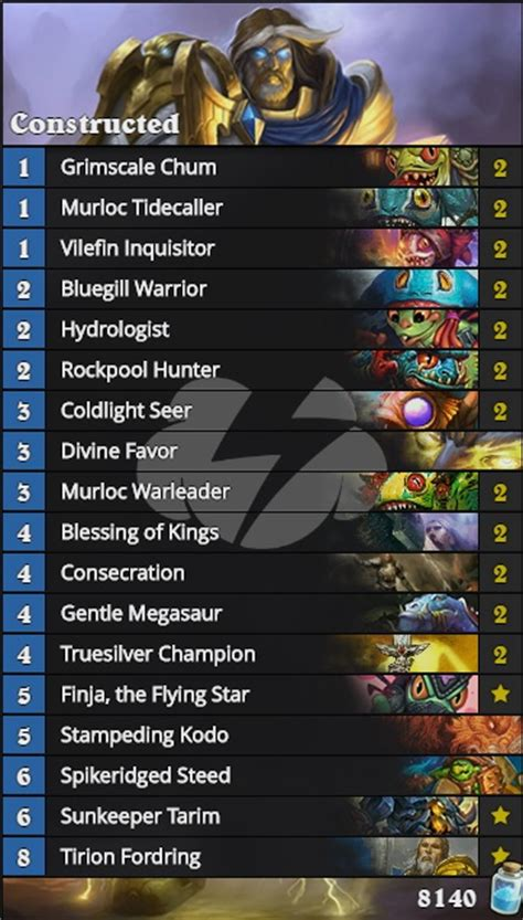 Tier 1 Hearthstone Decks by Journey To Un Goro Meta Report 3 The Rise Of Paladin