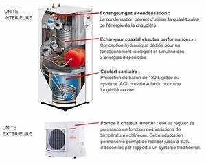 Pompe À Chaleur Atlantic : le chauffage hybride c 39 est quoi ma maison eco confort ~ Melissatoandfro.com Idées de Décoration
