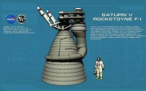 Saturn V  3  Rocketdyne F1 Engine Tech Readout By