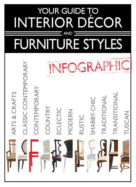 decorfurniture styles squished   convenient infographic