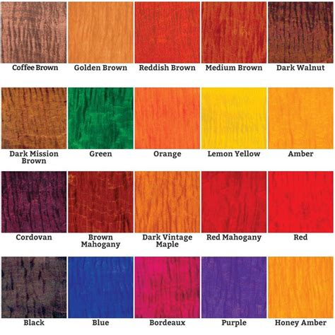 colored stain transtint 174 dyes rockler woodworking and hardware