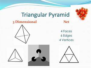 3D Figures and Nets. - ppt video online download