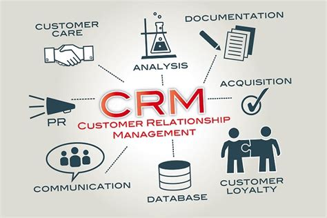 What Is Customer Relationship Management (crm)?  Getcrm. Microsoft Word Newsletter Free Ticket System. Real Estate Listings Dallas Tx. Masters In Public Health Requirements. Non Medical Home Care Franchises. What Can You Do With A Degree In Psychology. Directline Car Insurance Clinton Mini Storage. Web Developing Tutorials Dove Moisturizer Face. Sub Zero Refrigerator Maintenance