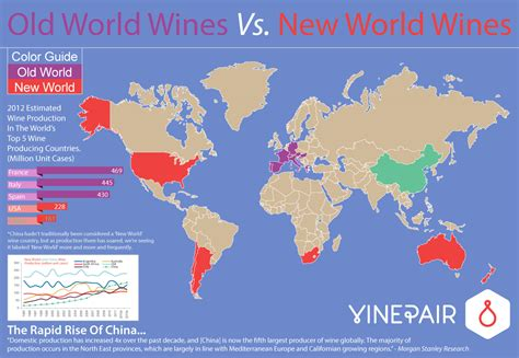 Explaining Old World Wines Versus New World Wines [map]