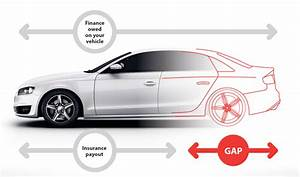 Univers Auto Gap : gap insurance xlcr vehicle management ltd ~ Gottalentnigeria.com Avis de Voitures