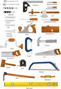 Carpenters Hand Tools List Need ideas and tips for