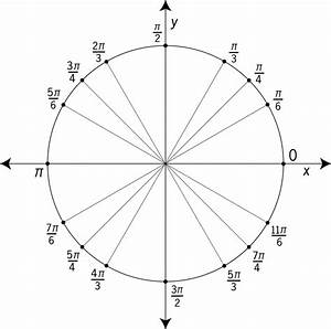 Unit Circle Labeled At Special Angles