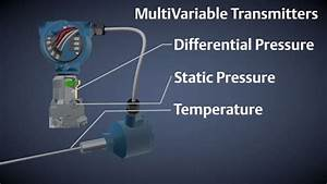 How Multivariable Transmitters Work