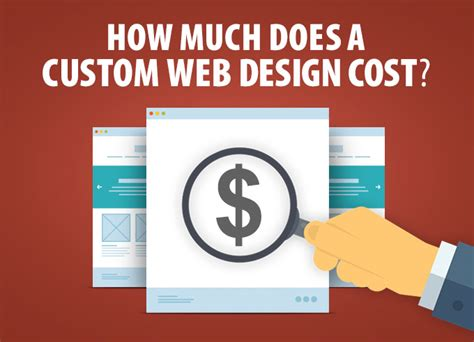 how much does a web designer cost custom web design cost infographic success agency