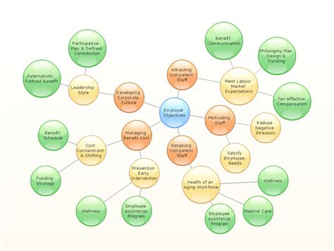 Best Multi Platform Diagram Software Draw Diagrams