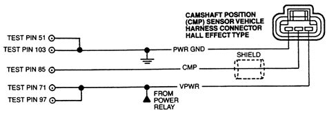 Repair Guides Electronic Engine Controls Camshaft