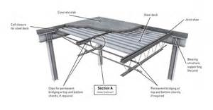 Floor Joist Spacing Requirements by Hambro Composite Floor System Canam Buildings