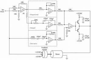 The Pid Controller  U2014 Part 1