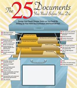25 documents to have ready before you die for Documents you need before you die