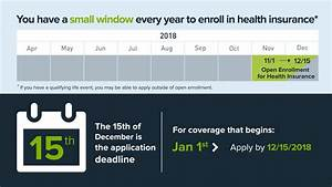 Sign Up for Obamacare: Open Enrollment Period & Sign up ...