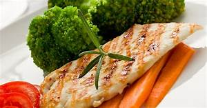 Calorie And Fat Calculator Will Eating Chicken Breast Every Day Help You Lose Weight