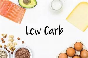 Abnehmen Mit Protein : low carb ern hrung abnehmen mit fett dreamteamfitness ~ Frokenaadalensverden.com Haus und Dekorationen