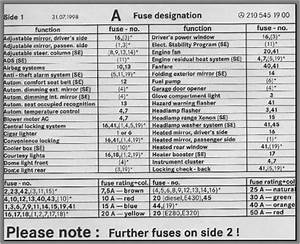 Fuse Chart Mercedes Ml350 Fuse Box Chart What Fuse Goes Where Peachparts Mercedes