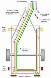 7 Pin Trailer Wiring Diagram Western Australia Wiring Diagram