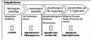 Unternehmenserfolg Berechnen : stephan m ller wirksamkeit betrieblicher weiterbildung in klein und mittelst ndischen ~ Themetempest.com Abrechnung