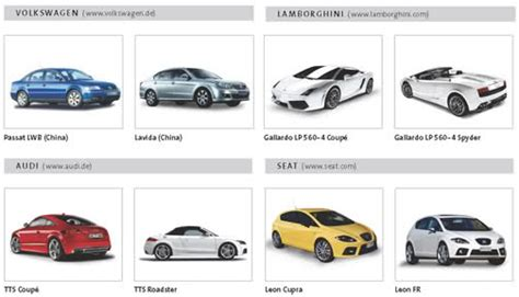 Complete List Of Vw Group's 178 Models
