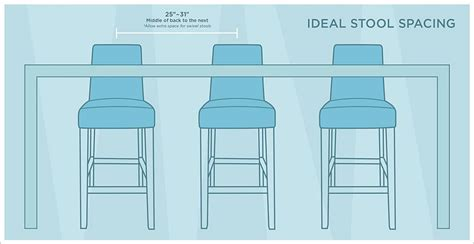 padded bar stools bar stools 5 ways to hang out with them grandin road