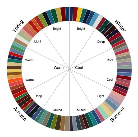 fashion color wheel 25 best ideas about color wheel fashion on