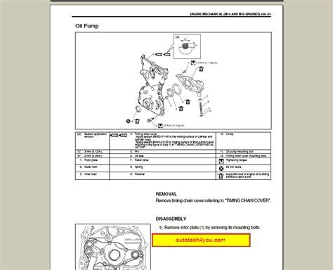 Suzuki Liana Wiring Diagram by Suzuki Liana Service Manual الموقع الأول فى الشرق الأوسط