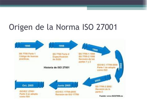 Iso 27001 Version 2013 Resumen by Norma Iso 27001
