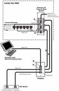 Datajack Wiring Diagram : what is layout networking or networking layout ~ A.2002-acura-tl-radio.info Haus und Dekorationen