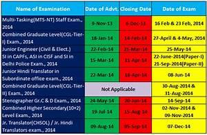 Ssc-exam Calendar 2014 For Upcoming Exams