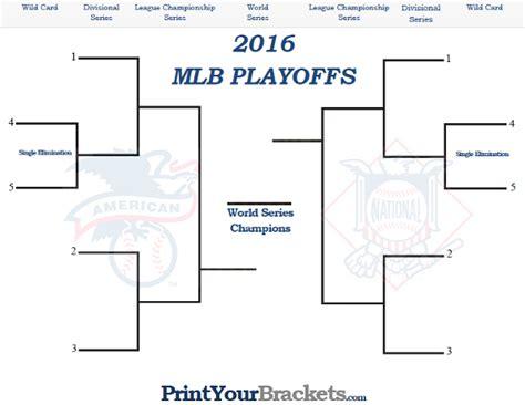 images  nfl playoff bracket diagram mls playoff