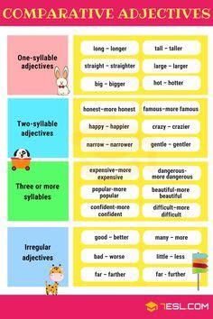 comparative adjectives images english language
