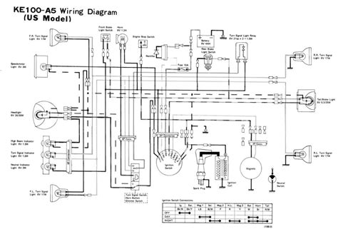 Kawasaki Ke100 Coil Wiring Diagram servicemanuals motorcycle how to and repair