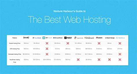 28563 Best Hostgator Coupon by How Conserve On Web Hosting With Hostgator Coupons Paralelo