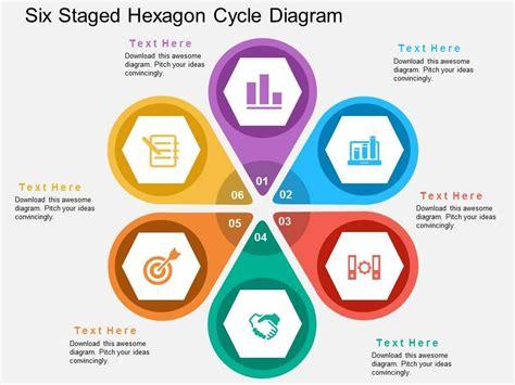 Boar Cycle Diagram by 92446796 Style Circular Hub Spoke 6 Powerpoint