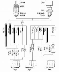 Ph10m Plus    Ph10mq Plus Product Tree