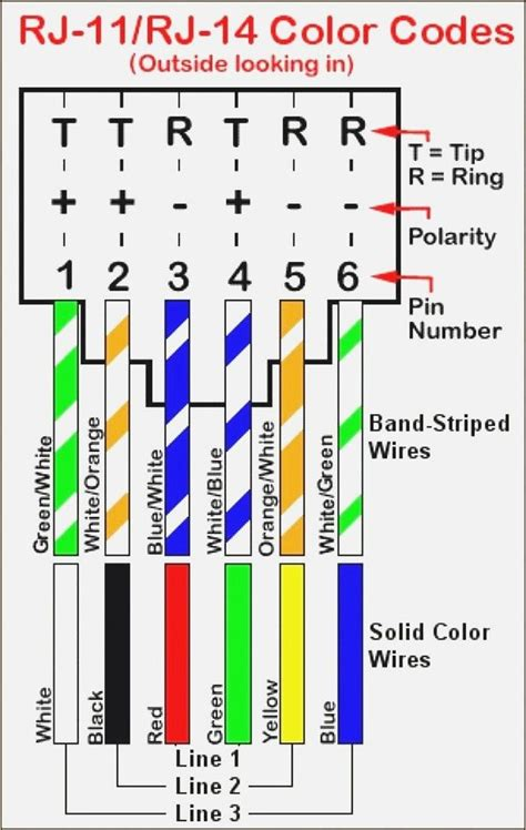 Cat 5 Wiring Diagram For Rj11