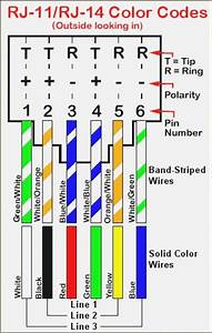 Cat 6 Wiring Diagram Rj11