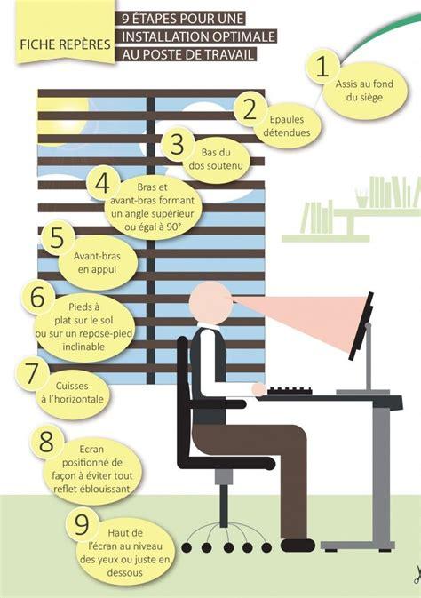 organisation bureau de travail les 25 meilleures idées de la catégorie ergonomie poste de