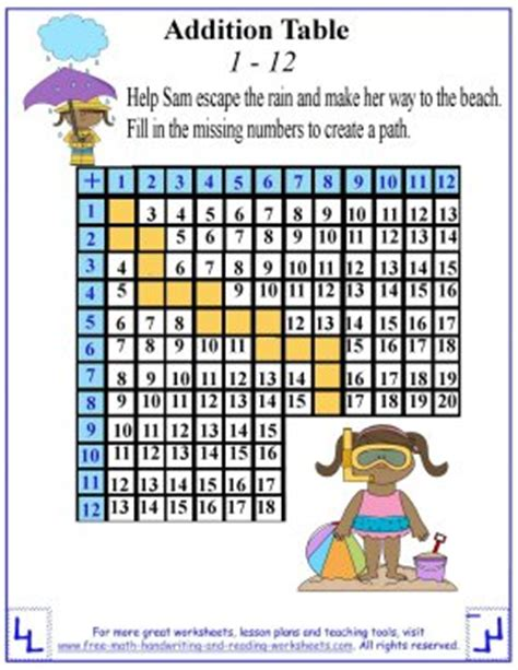 math worksheets addition workbooks